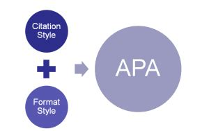 Apa guidelines for formatting a research paper
